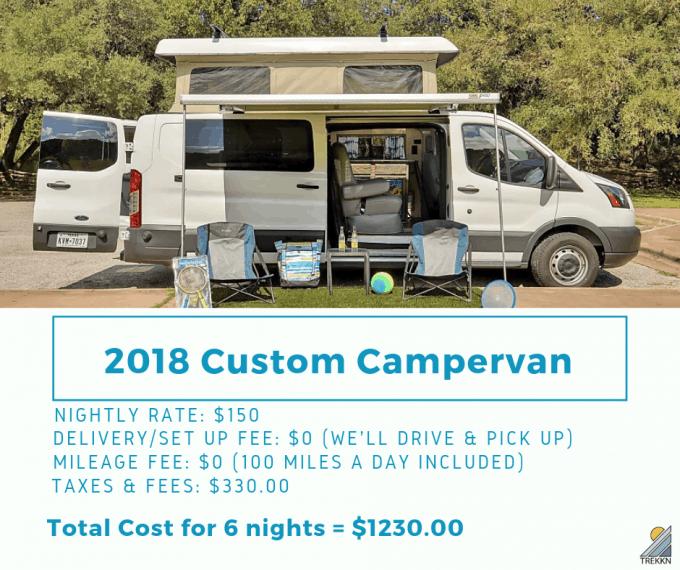 Campervan rental prices