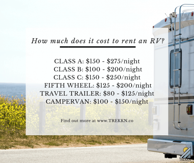 How much does it cost to rent an RV