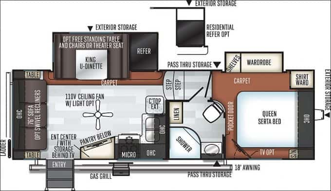 small 5th wheel camper floorplan from Rockwood
